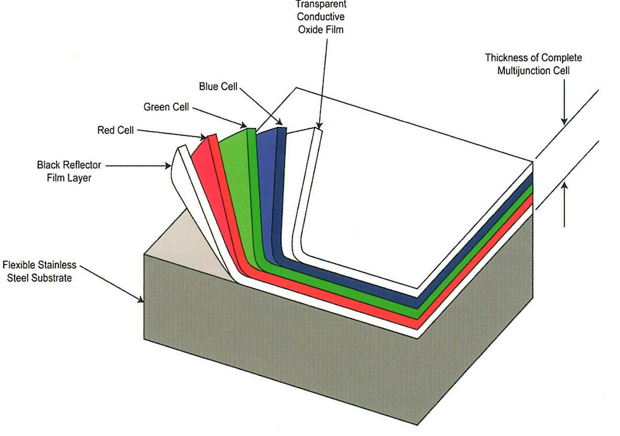why do you use solarcrest easy to install solarcrest laminates may be ...